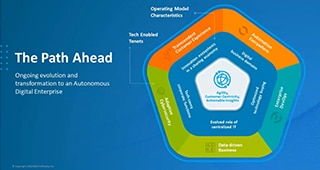Webinar: What is the Autonomous Digital Enterprise?