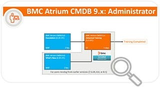 BMC REMEDY CMDB WINDOWS 8 DRIVER DOWNLOAD