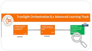 Learning Path for TrueSight Orchestration 8.x