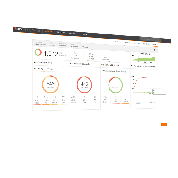 BMC Software – Run and Reinvent