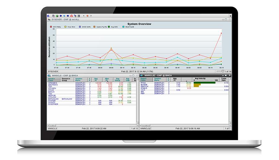 mainview monitoring bmc software rh bmc com